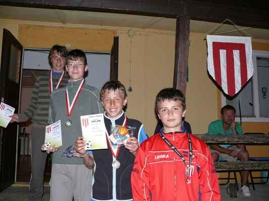 Medailisté ve skoku do dálky - Medailisté ve skoku do dálky - nejstarší kategorie