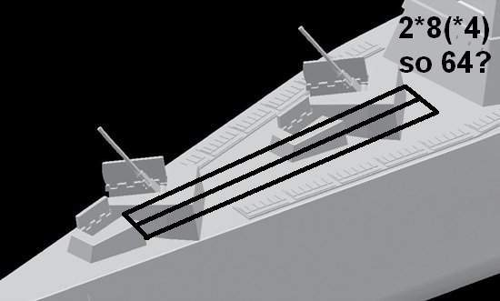 The Main-Armament Level Of Warships Entering Service | Page 7